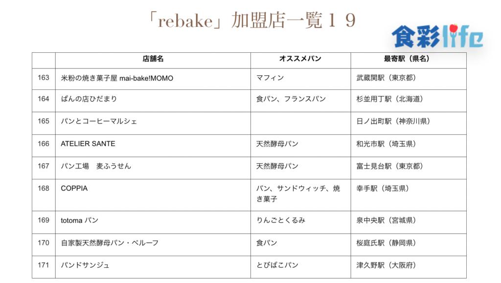 「rebake」(2020.3.18) 加盟店一覧19